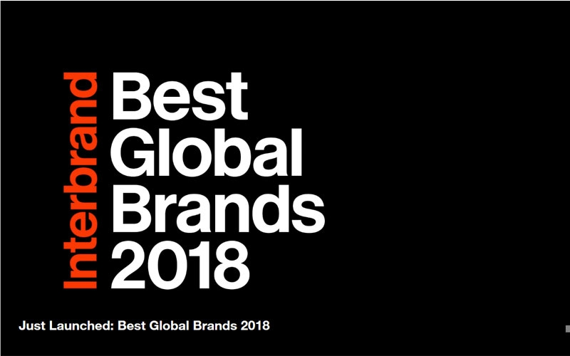 la classifica dei migliori brand del 2018 di Interbrand